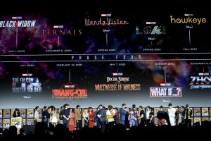 Marvel Phase 4: Every New Character Set to Make Their Debut in the MCU